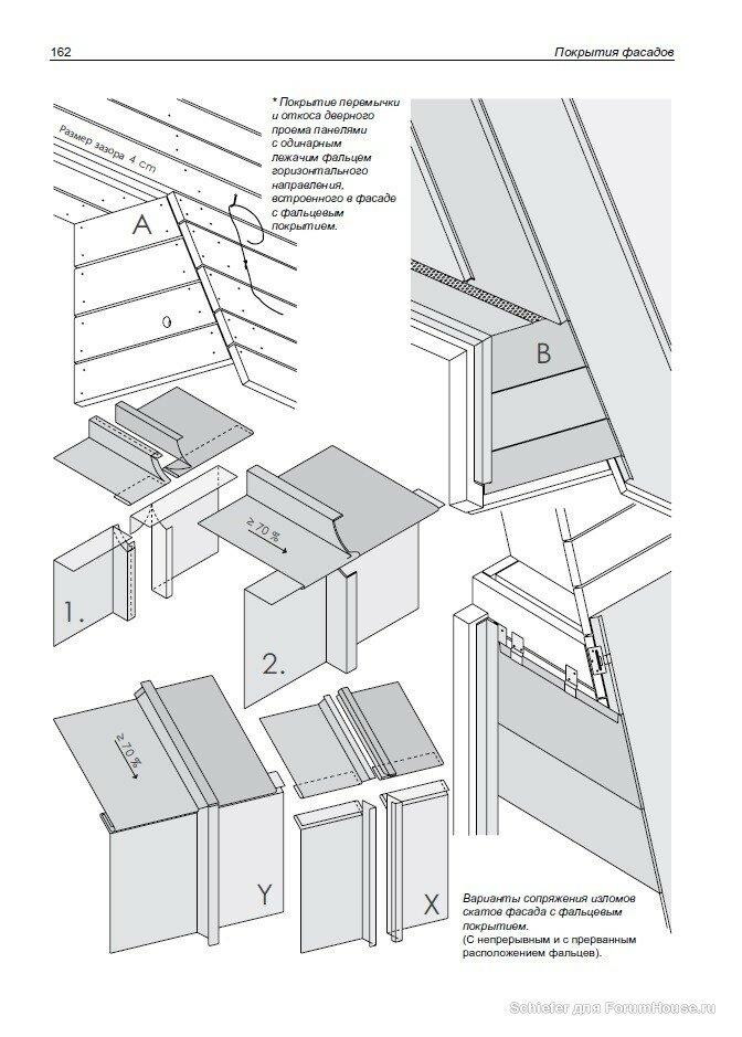 """Дом из фальца """"за бугром"""" и у нас: фасады, интерьеры, схемы для монтажа"""
