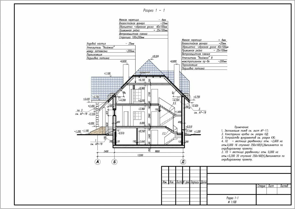 Важные нюансы в планировке загородного дома. Типовой проект: да или нет