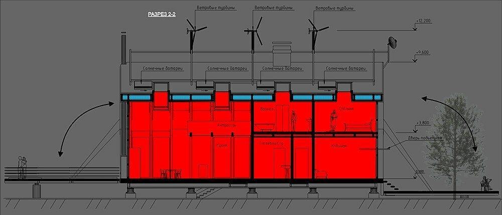 Проект дома на солнечных батареях, с ветряками и шпинатом